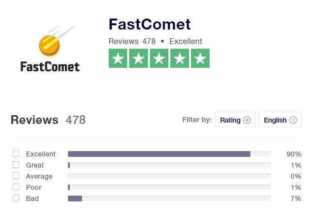 fastcomet φιλοξενια ιστοσελιδων
