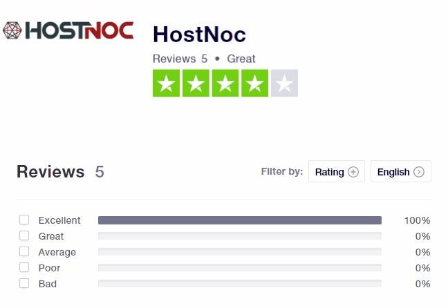 hostnoc φιλοξενια ιστοσελίδω