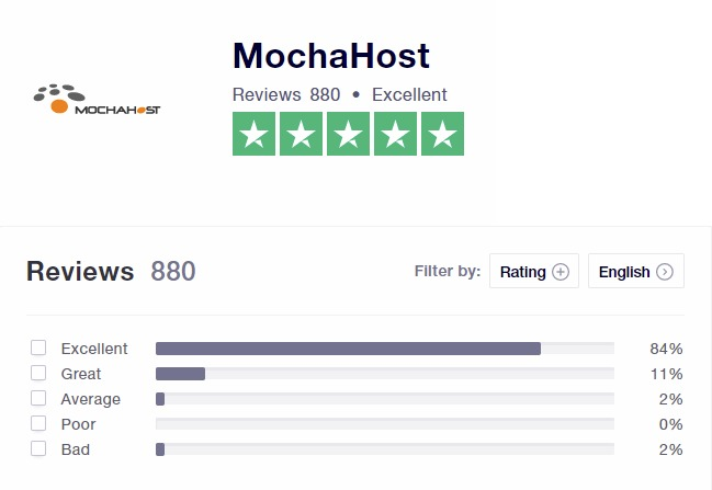 mochahost web hosting greece