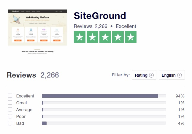 SiteGround φιλοξενια ιστοσελιδων web hosting greece