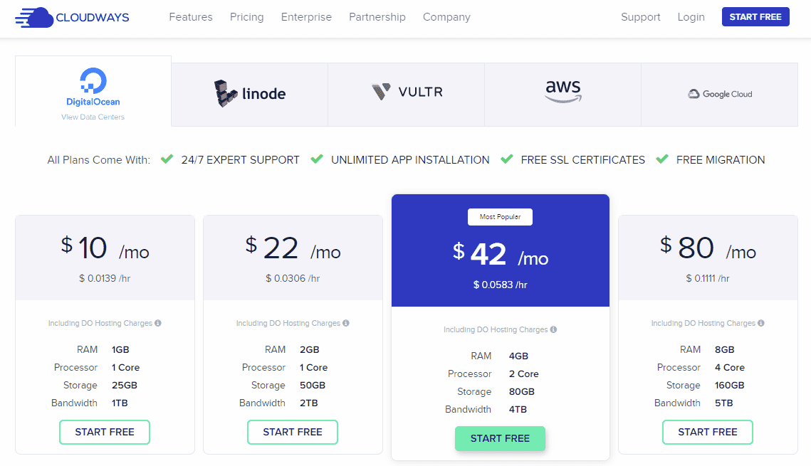 screenshot of cloudways web hosting prices